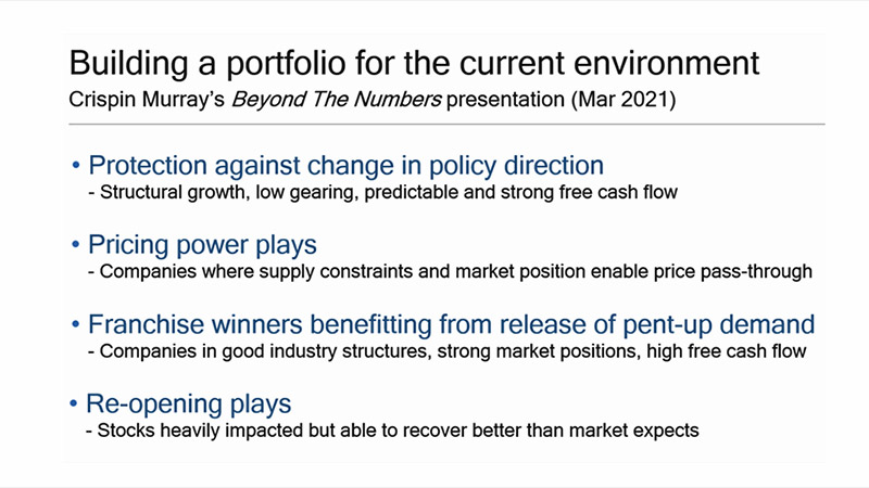 Building an equities portfolio for the market environment in March 2021. Source: Crispin Murray, Pendal Beyond The Numbers event, March 2021.
